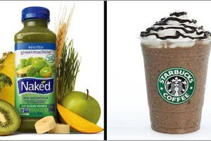 Shocking Healthy Foods That Have More Sugar Than Desserts (15 pics)