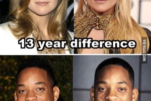 Celebrities Who Don`t Age At All!!!