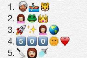 Can You Guess the Movies From These Emojis?
