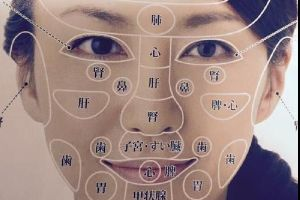 Where pimples appear on our face may indicate which organs need help