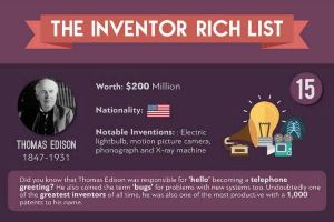 Smart People Who Have Made Large Fortunes Off Of Their Inventions - Red Bull and Gummy Bears... WOW! (21 pics)