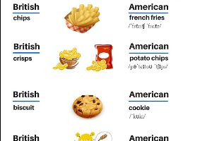 The Differences Between British English and American English Will Cause You Headache. (17 pics)