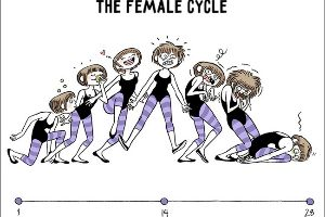 These 11 Brilliant Illustrations Accurately Show What it is Like to be a Woman